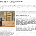 Long holiday pays off for Deutscher +Hackett